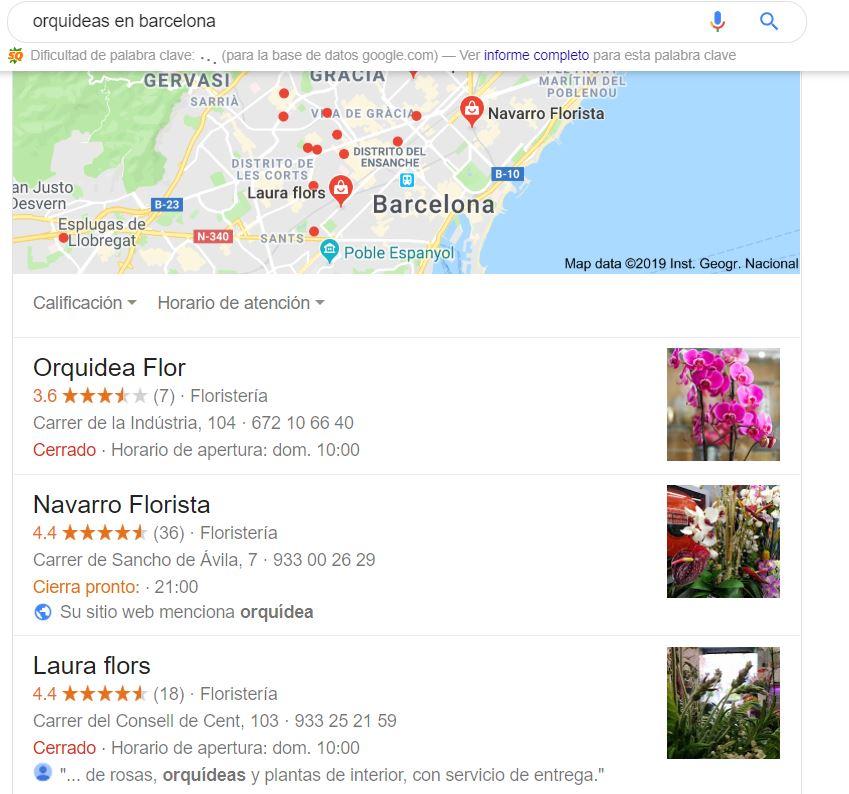 Relevancia Ficha Google My Business